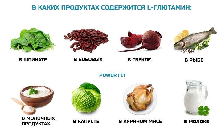 В каких продуктах содержится l-глютамин