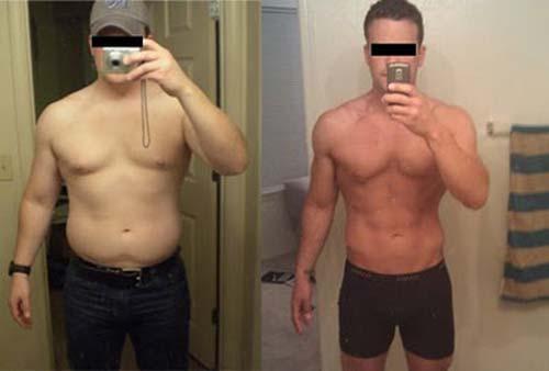 Циклическая диета для похудения: программа и результаты.